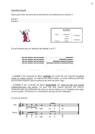 [cours2sique] 5e Musique horizontale / Musique verticale